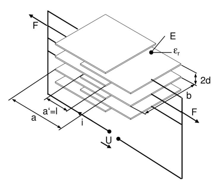 Principle of electrostatic comb actuation.