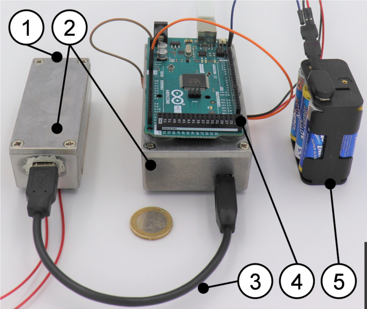 Complete system for preliminary testing of the diodes. (1) Housing end with diode, (2) shielded housing for amplifying electronics, (3) shielded cable, (4) microcontroller for signal processing, (5) DC power supply (battery, 9 V). Not shown: heating control circuit and power supply.