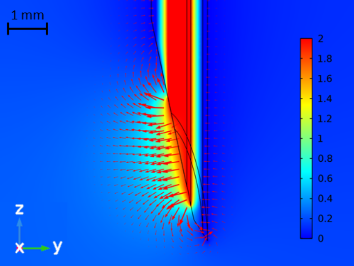 COMSOL simulation of the voltage distribution on a needle electrode.